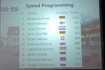 Speedprogramming-Ergebnisse