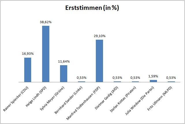 Bundestagswahl_Jugendwahl-09-17_1