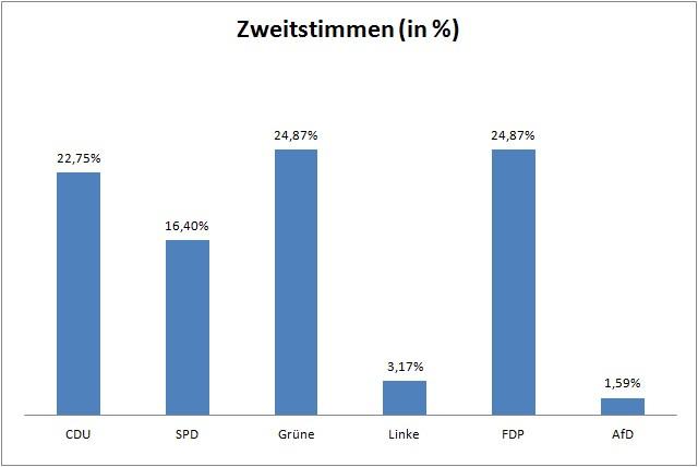 Bundestagswahl_Jugendwahl-09-17_2